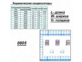 Конд.0805 1000pF  X7R ЧИП