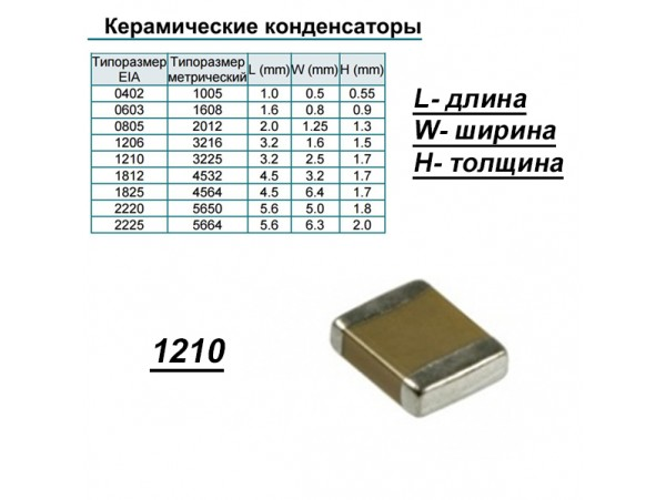 Конд.1210 0.22µF 250V  X7R ЧИП
