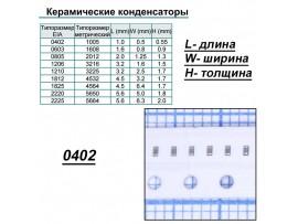 Конд.0402 1000pF/50V X7R 10% ЧИП