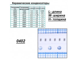 Конд.0402 1,0µF/6,3V X5R 10% ЧИП