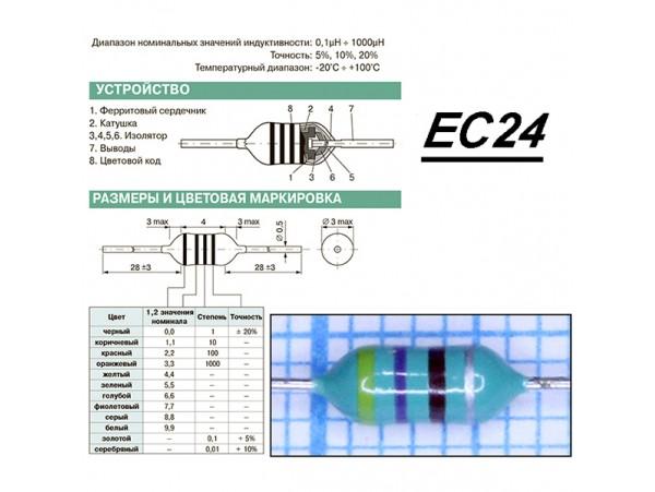 EC24-471K Дросс. 470мкГн