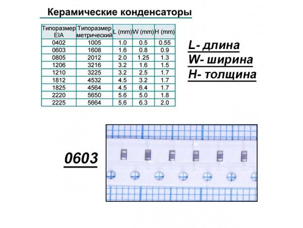 Конд.0603 22pF NPO 5% ЧИП 50v