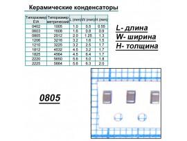 Конд.0805 10µF X5R ЧИП