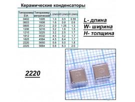 Конд.2220 1,5/50V Z5U ЧИП