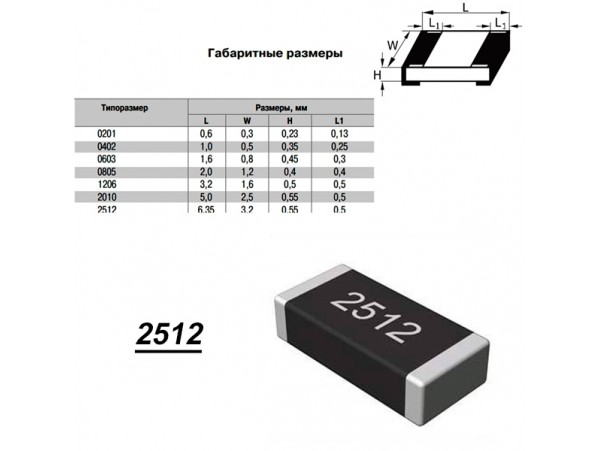 Чип рез.J2512-3,9 Ом