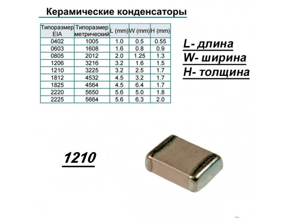 Конд.1210 2,2µF 100V  X7R ЧИП