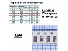 Конд.1206 0,033µF X7R 50V ЧИП