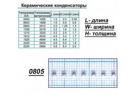 Конд.0805 10µF/10V  Y5V ЧИП
