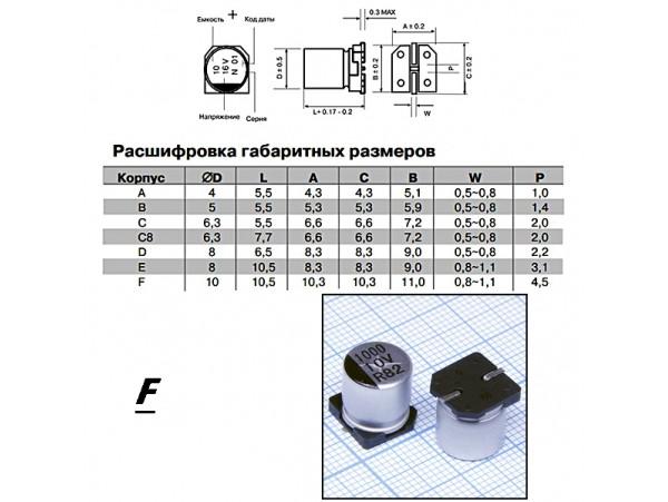 Конд.1000/10V EZV-F