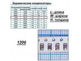 Конд.1206 0,68µF X7R ЧИП  100В