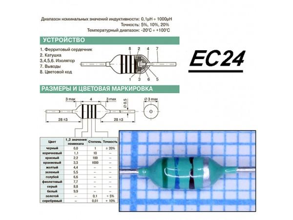 EC24-561K Дросс. 560мкГн