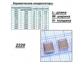 Конд.2220 10/50 X5R ЧИП 22205C106KAT2A