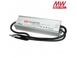БП LED 12-24V 10А 240W HLG-240H-24B